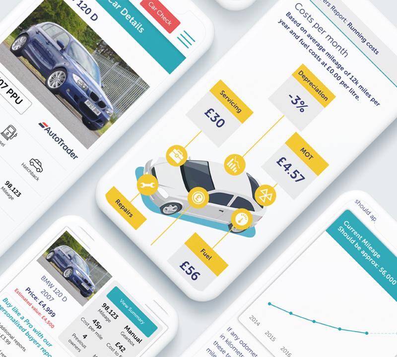 UX/UI design Case Study